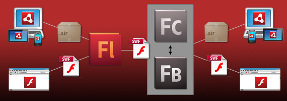 What The Flash - application Flow